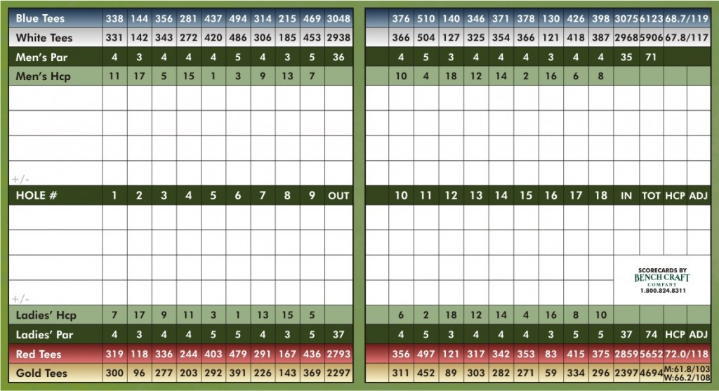 Allenmore-Golf-Event-Center-Scorecard-By-Bench-Craft-Company